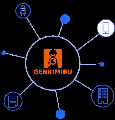 GENKIMIRU
